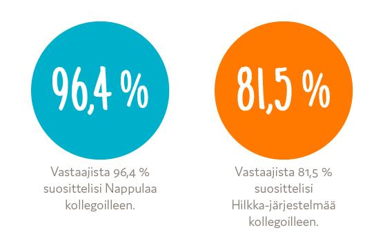 Nappula- ja Hilkka-järjestelmä - tuotteen suosittelu 2019